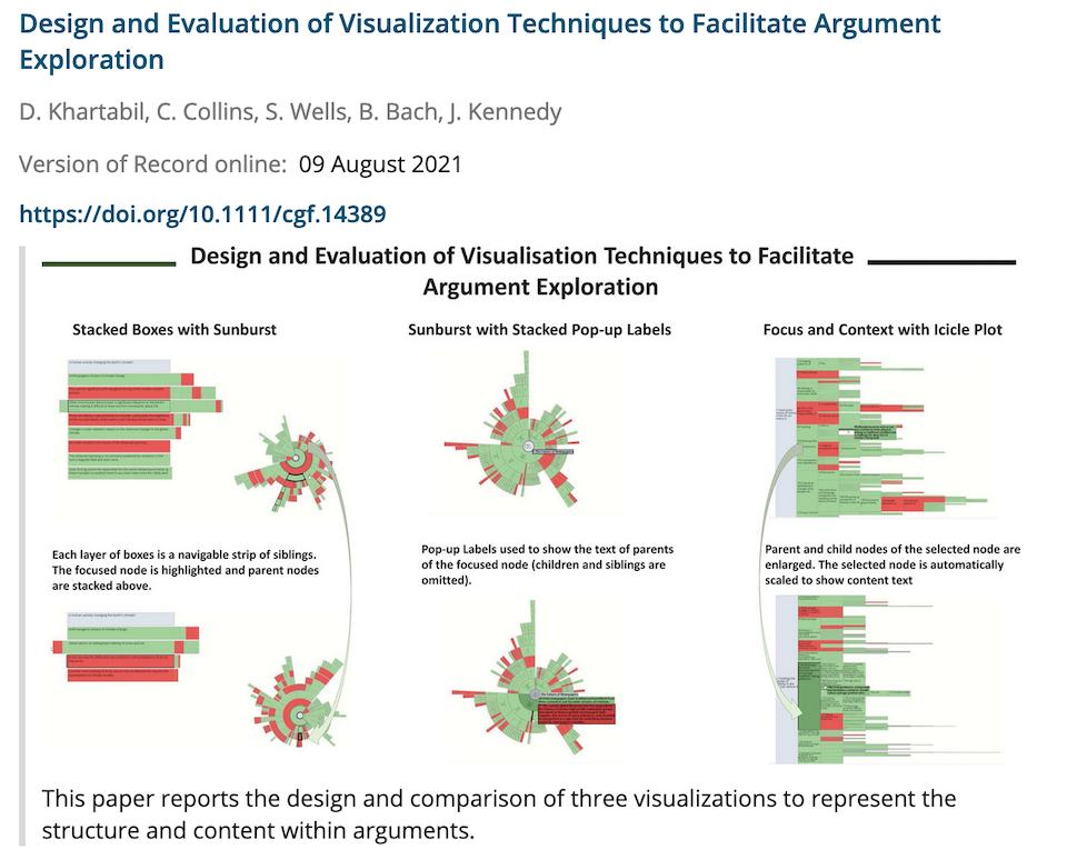 New Paper in Computer Graphics Forum