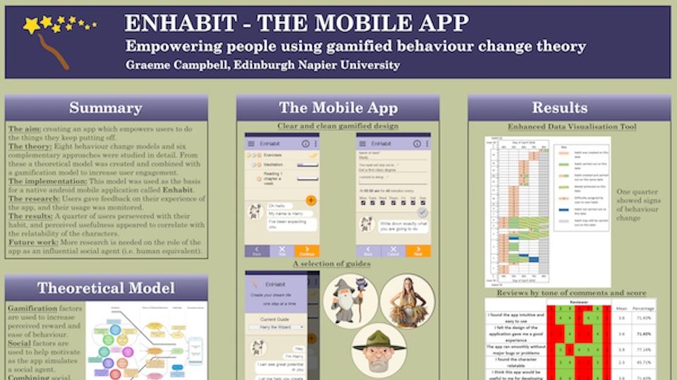 EnHabit App wins second prize